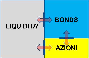 Stanza1