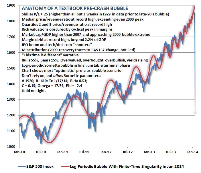 bubble log